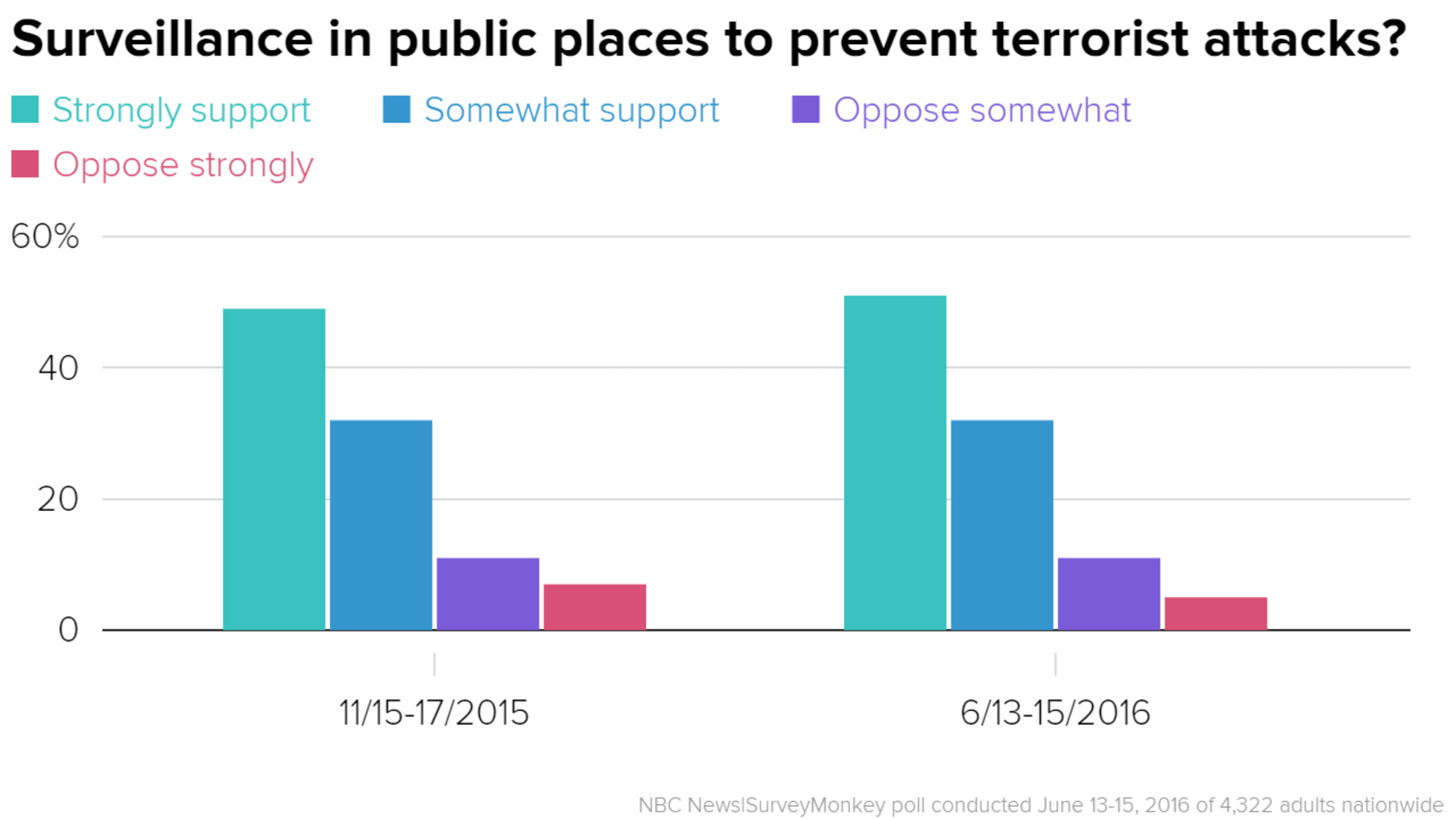 Terrorist attacks in the united states statistics homosexual population