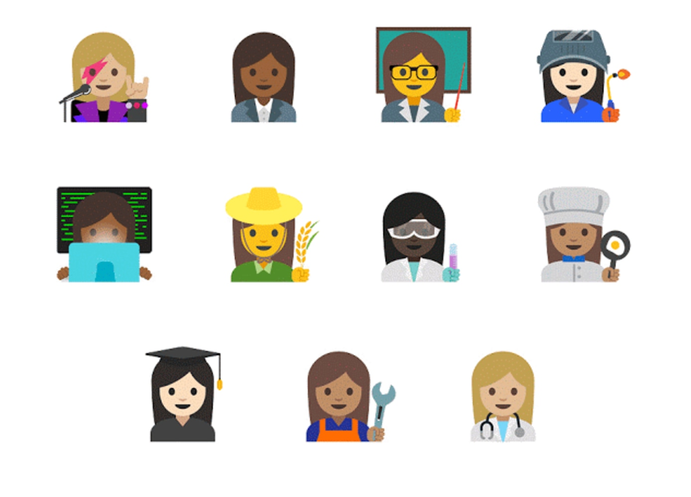 Women doctors, scientists, welders among 11 new emojis