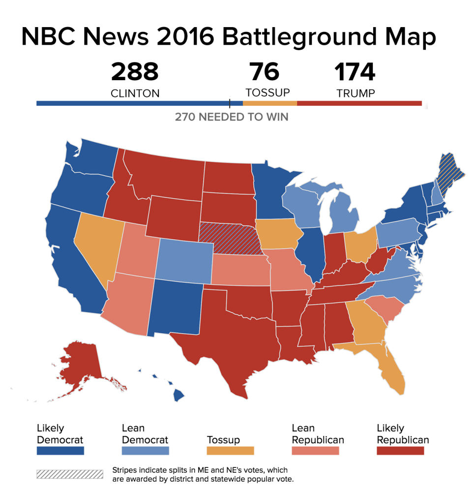 Clinton Surges Past Electoral Votes In NBC News Battleground - Us electoral map prediction