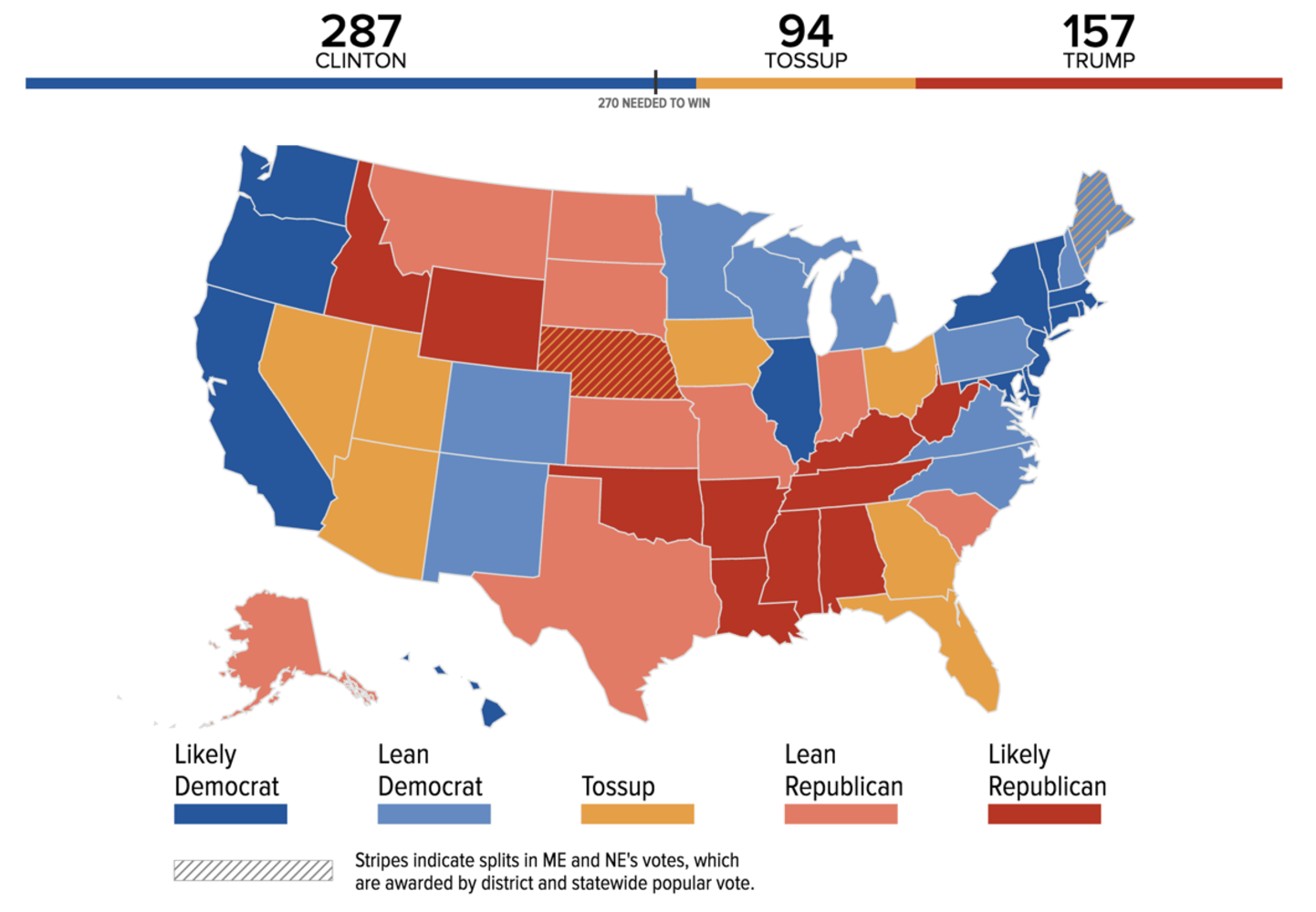 trump s battleground map makes rosy sments of toss up states