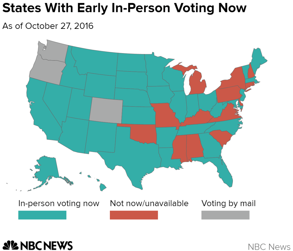 Early Voting Across the Country NBC News