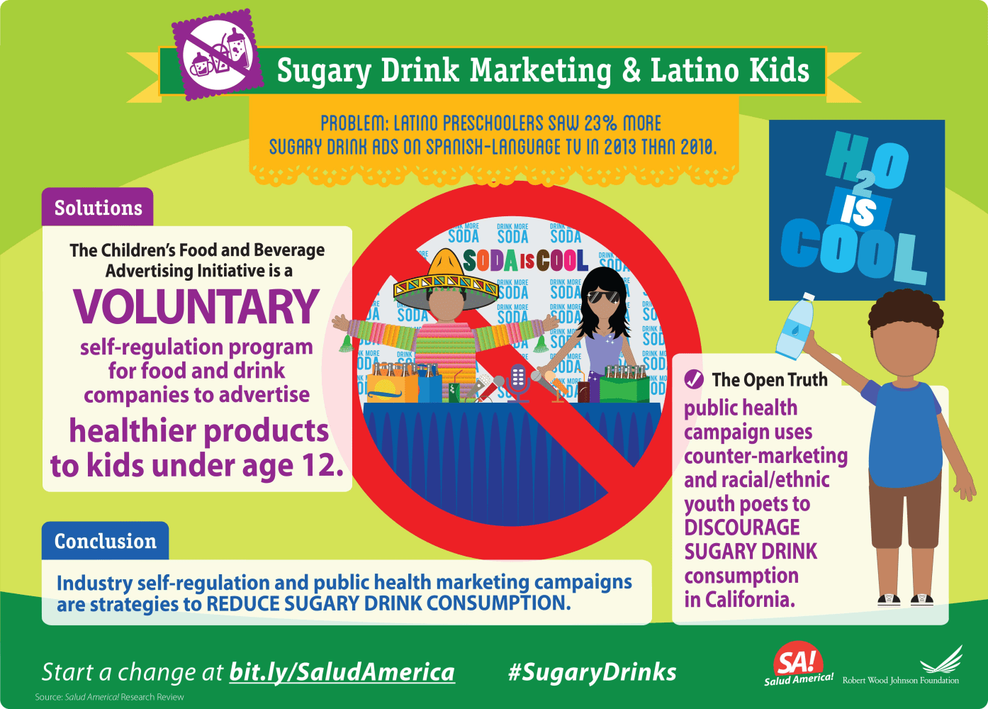 Image result for latin america consumes the most sugary drinks