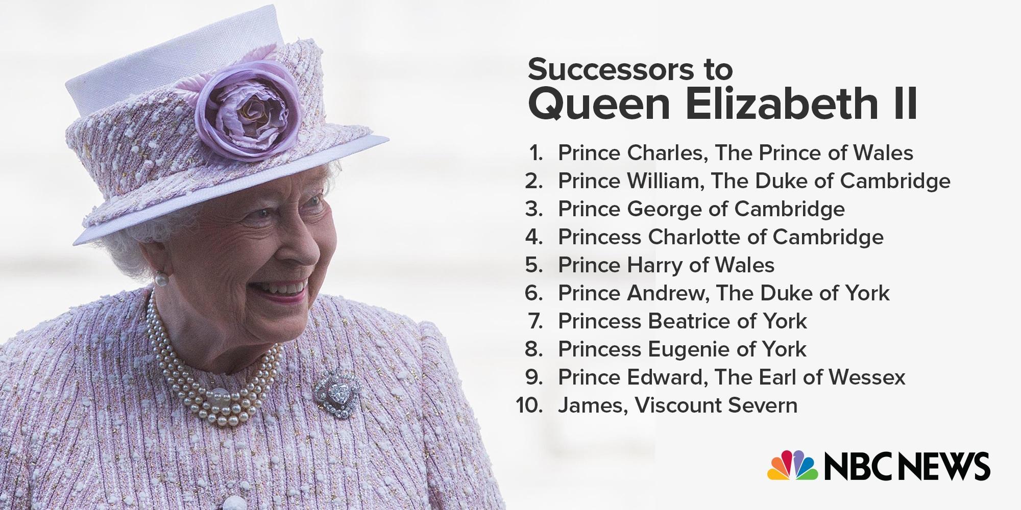 Queen Elizabeth Ii Marks 65 Years On Britain S Throne