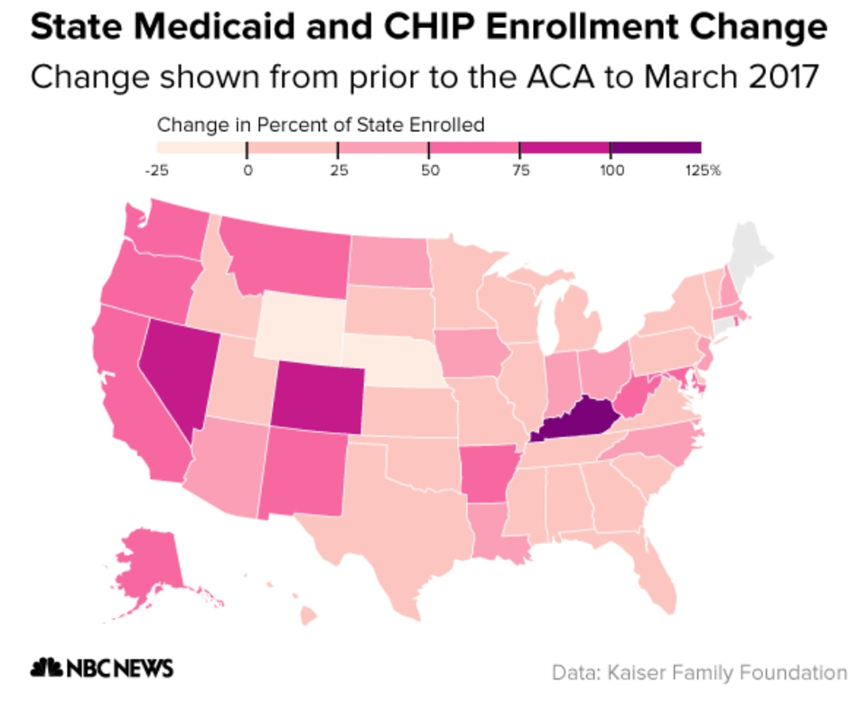 But Those States Will Also Experience Cuts All States That Did Not Expand Medicaid Will See Cuts To The Program Because Of Substantial Changes To The