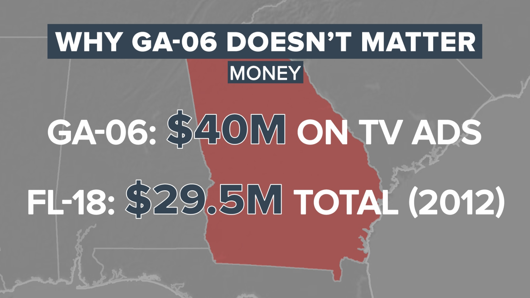 Georgia District 6 Congressional race most expensive ever