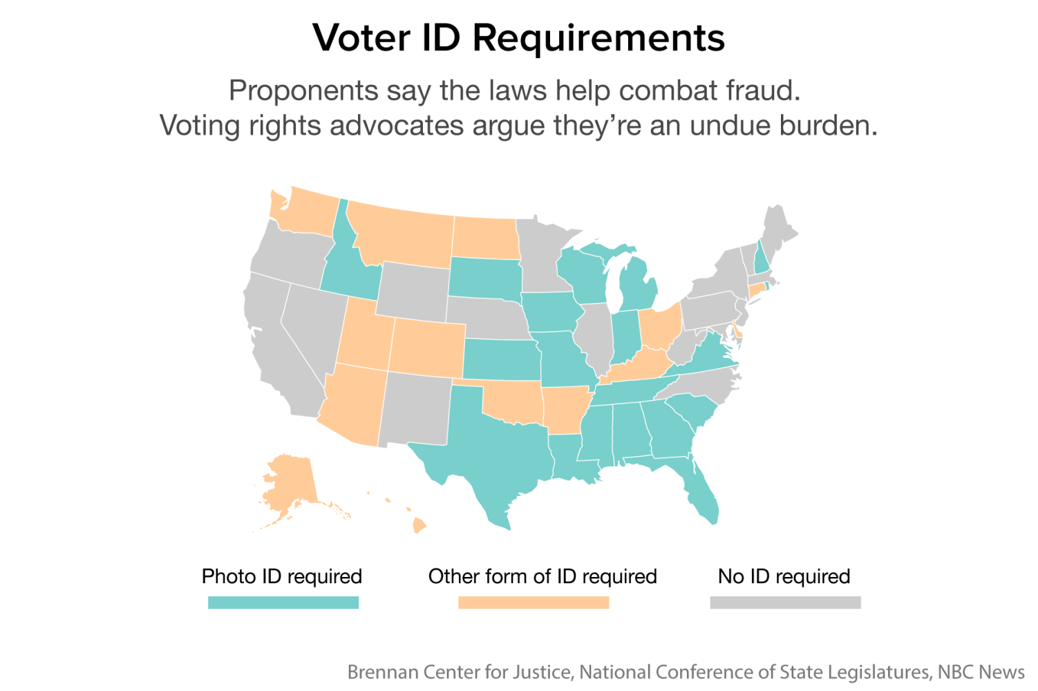 Texas And Missouri Are Requiring Affidavits Legal Doents That Voters Without The Required Id Must First Sign To Cast Ballots
