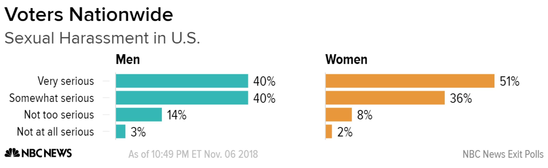 Female domination for women blog