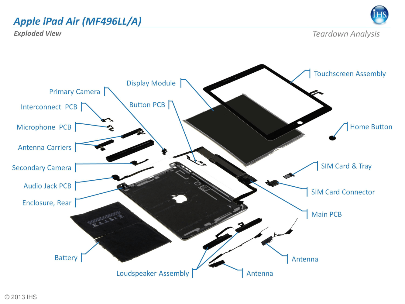 8c9596767 apple ipad air exploded annotated.nbcnews ux 2880 1000 ipad air is definitely lighter on apple's wallet nbc news