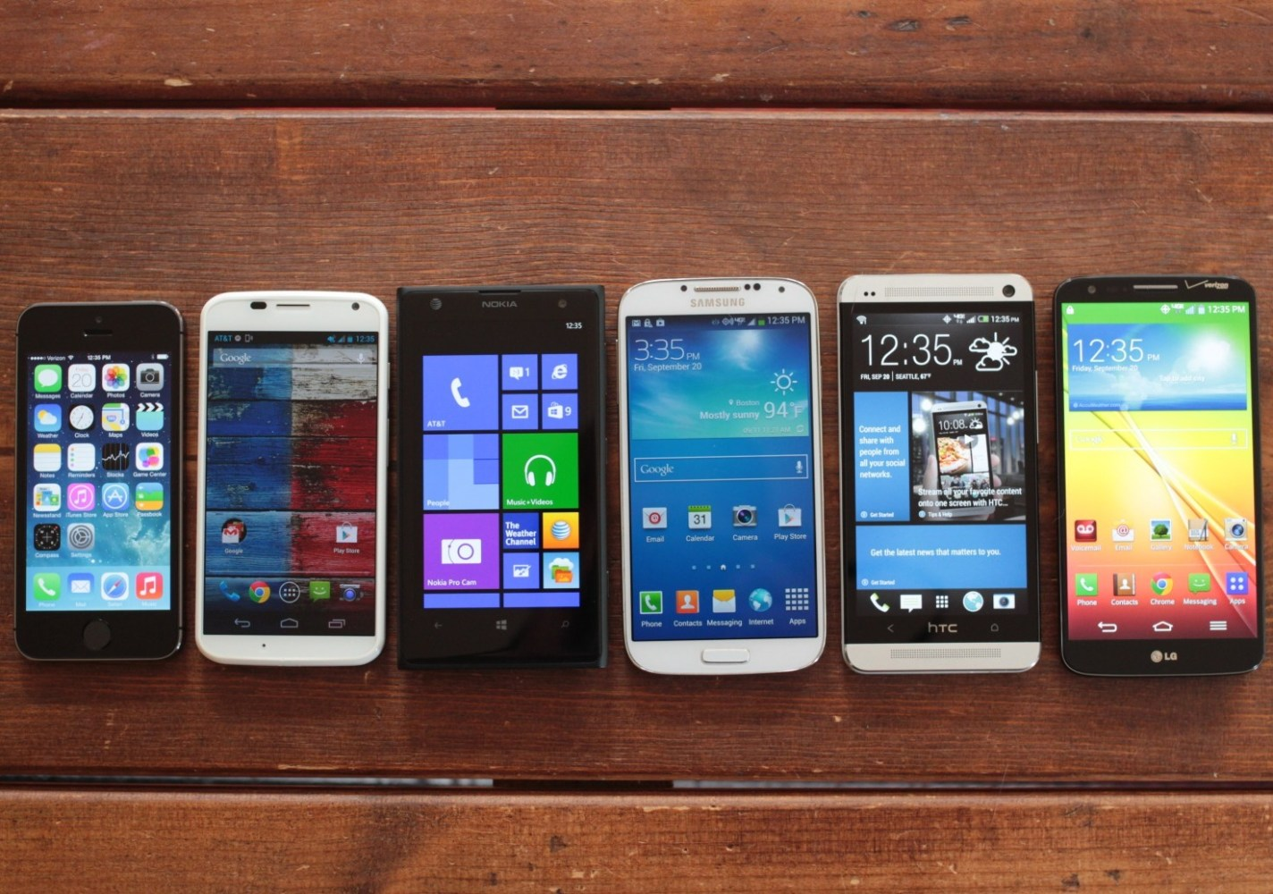 What's the best smartphone? The top models face off