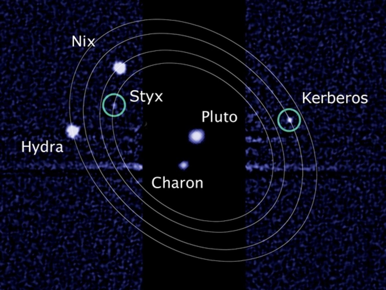 Pluto Moons Nix And Hydra S: How Pluto Found Its Five-moon Mojo