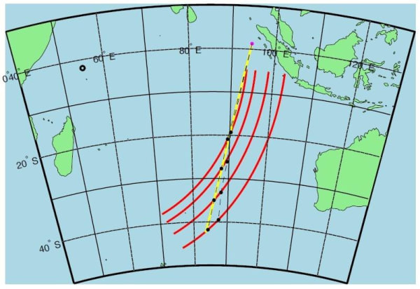 Image: Jet's course