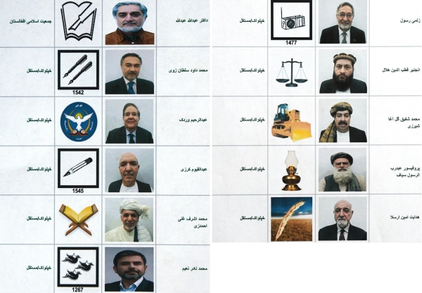 Image: A copy of the Afghan presidential ballot paper