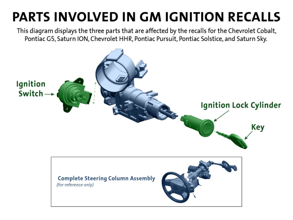 GM recall parts