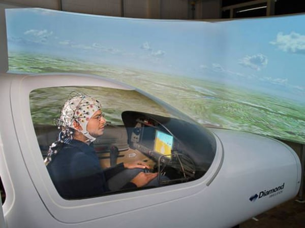 Mind Control Airplane