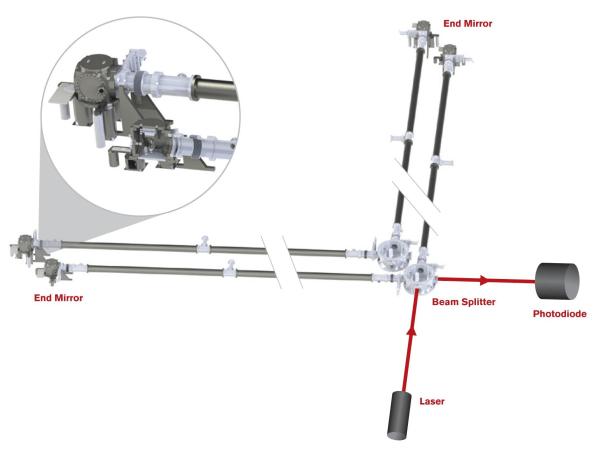 Image: Holometer diagram