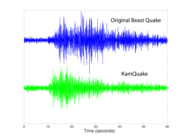 Image: Beast Quake vs. KamQuake
