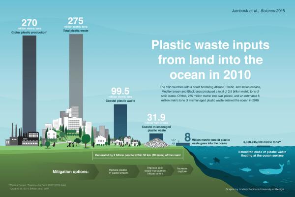 Image: Infographic