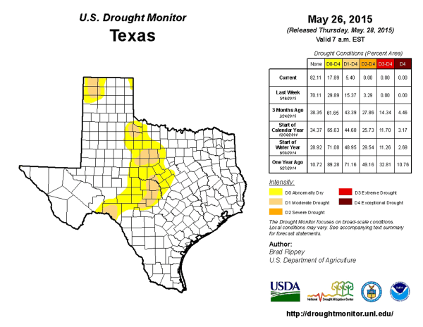 Image: Texas drought monitor