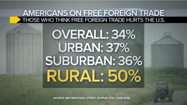 Nerdscreen Free Trade Graphic