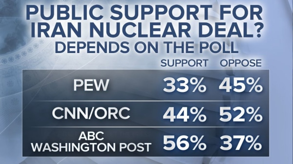 Iran Deal Polling Graphic