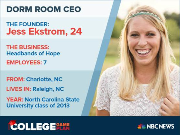 Jess Ekstrom, 24, launched business from her dorm room