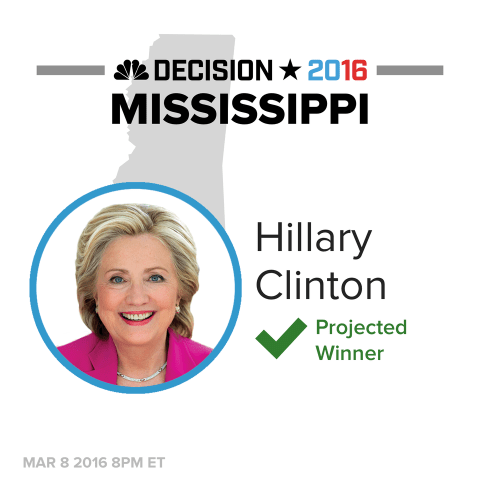 Clinton wins Mississippi primary