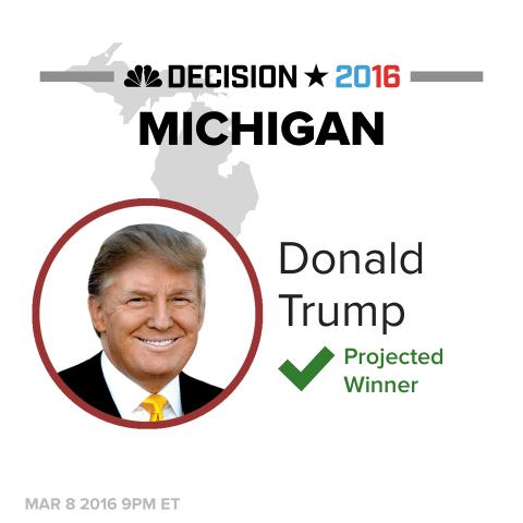 Trump Wins Michigan GOP Primary