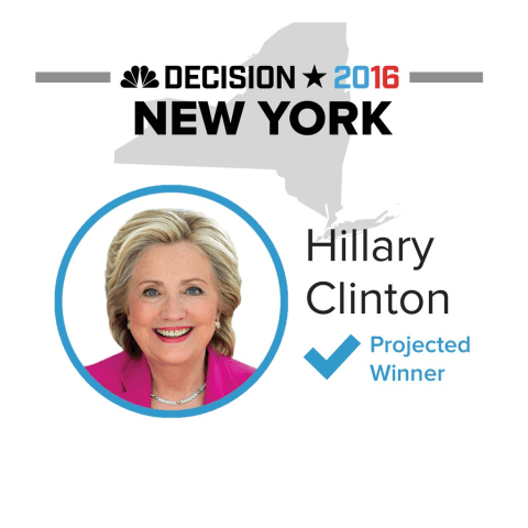 Hillary Clinton Is Projected Winner in New York
