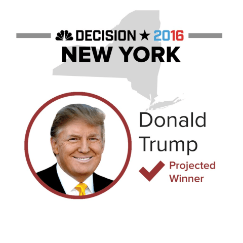 Donald Trump Is Projected Winner in New York