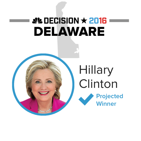 Hillary Clinton Wins Delaware
