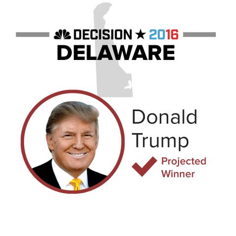 Donald Trump Wins Delaware