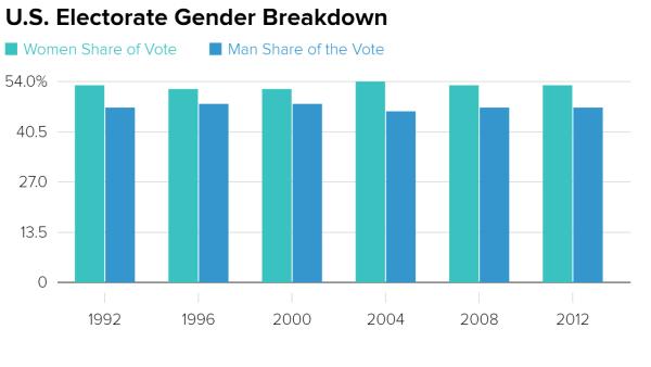 from Blake percentage of transgender formations