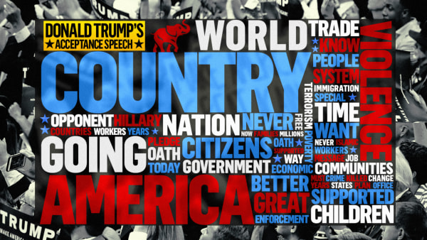Word Cloud of Trump's Speech Screams 'Country' and 'Violence'