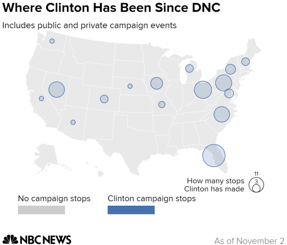 where_clinton_has_been_since_dnc_no_camp