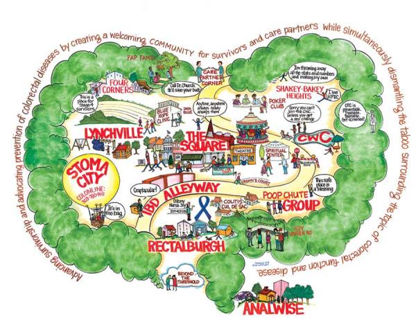 Colontown map