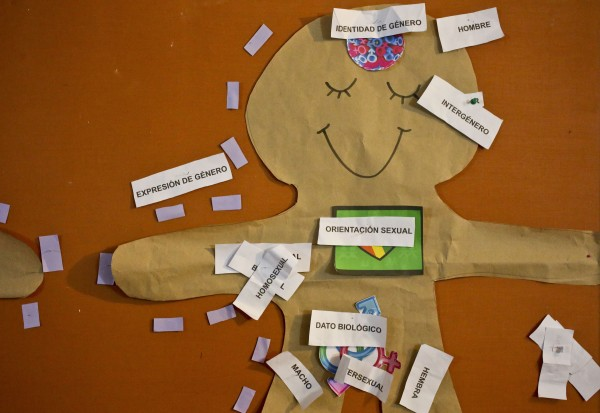 Image: gender identity vocabulary words are pinned to a paper cutout