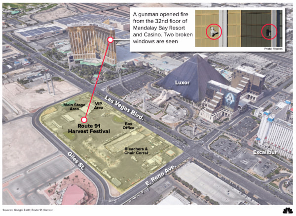 Image: Las Vegas Mass Shooting Graphic
