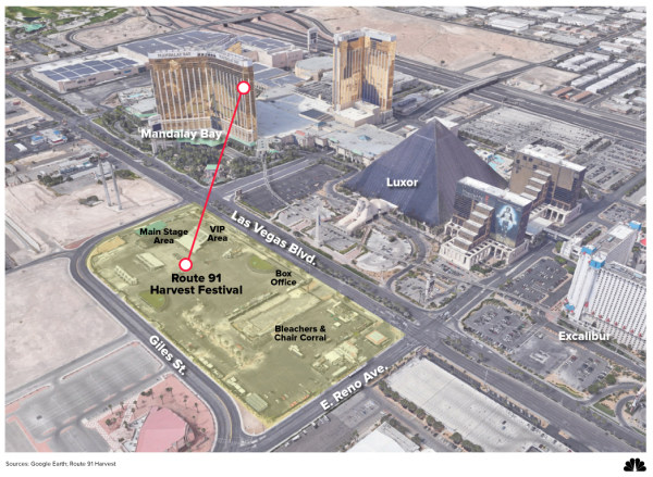 Image: Las Vegas shooting area
