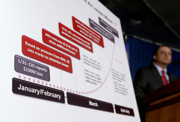 A chart is seen as Preet Bharara, U.S. Attorney for the Southern District of New York, speaks during a news conference announcing the unsealing of cha...