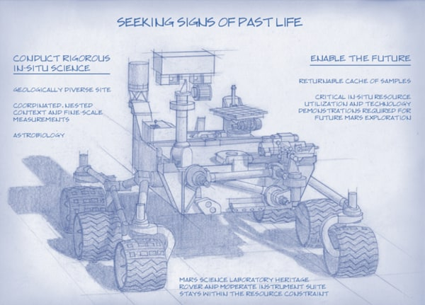 A sketch of the design for NASA's 2020 Mars rover. Planning for NASA's 2020 Mars rover envisions a basic structure that capitalizes on re-using the design and engineering work done for the NASA rover Curiosity, which landed on Mars in 2012, but with new science instruments selected through competition for accomplishing different science objectives with the 2020 mission.