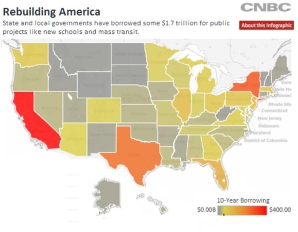 Rebuilding America