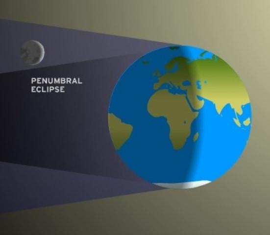 Image: Penumbral eclipse