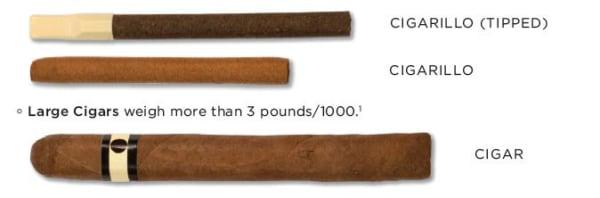 cigars & cigarillos