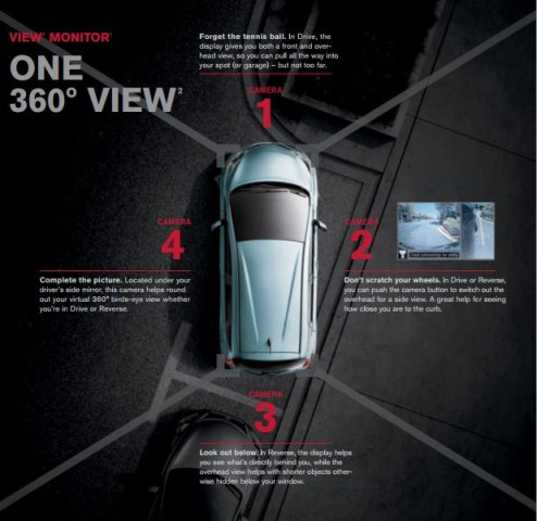 The 2014 Nissan Versa Note boasts several high-tech features, including the Around View Monitor, which previously would have been found only on luxury vehicles.