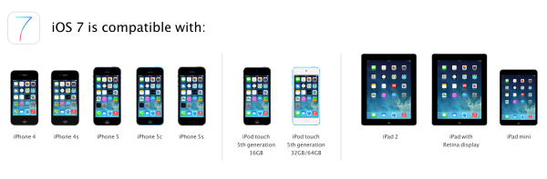 iOS 7 compatibility chart