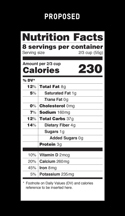 Image: An example of the FDA proposed food label