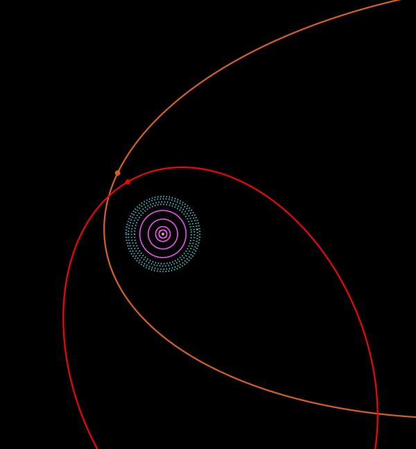 Image: Outer solar system