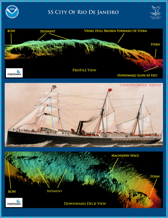 Image: 3-D sonar images of the wreck of the SS City of Rio De Janeiro on the bottom near the Golden Gate