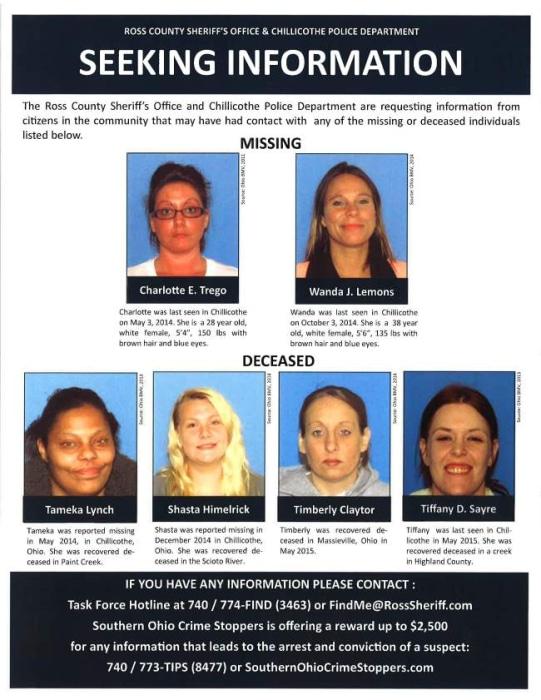 Image: Missing or deceased people