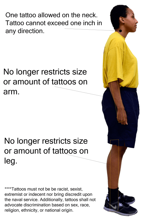 Image: An illustration depicting expanded U.S. Navy tattoo policies